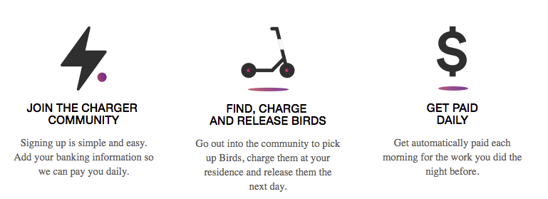 Join the charger community. Find, charge and release Birds. Get Paid Daily.