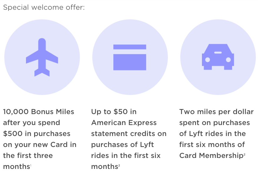 The Benefits of the Lyft and Delta Airlines Collaboration