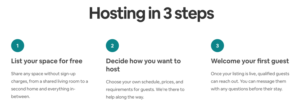 The steps to hosting on Airbnb