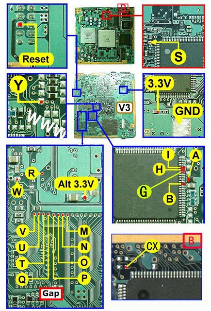 Cara Main Ps2 Matrix Dengan Flashdisk : matrix, dengan, flashdisk, SETTING, PLAYSTATION, DU_PLAYSTATION