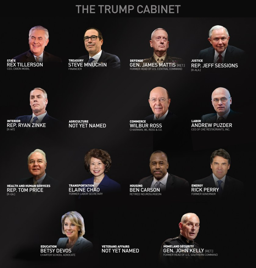 Trump's Initial Cabinet