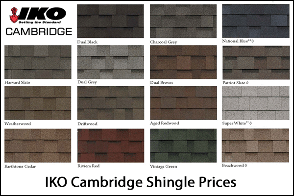 IKO roofing shingle types and styles