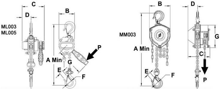Mini Chain Hoists, Hand Chain Hoist, Lever Hoists, Zinc