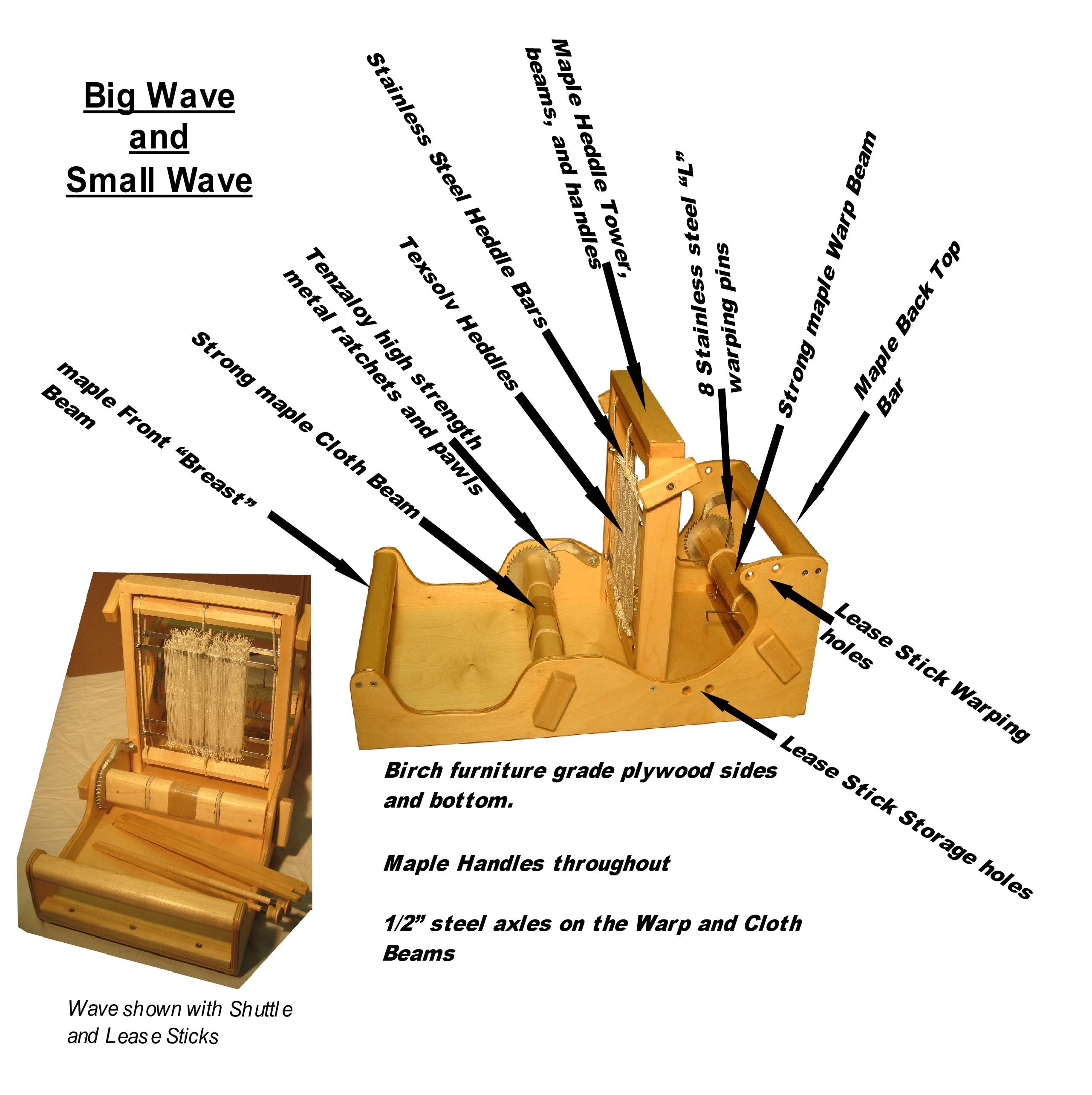 diagram of weaving loom 1999 ford explorer xlt stereo wiring wave looms