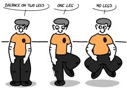 - Équilibre sur deux jambes. - Équilibre sur une jambe. - Équilibre sur pas de jambe.