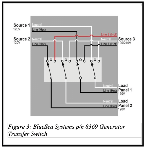 small resolution of  boat s generator transfer switch gts is used to transfer the load the load in this case is the boat s entire ac electrical system between one of