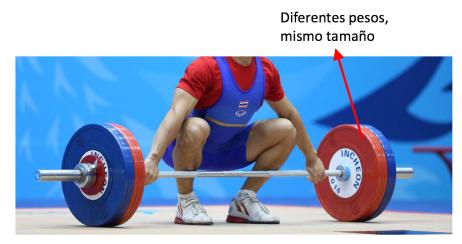 discos olimpicos competicion