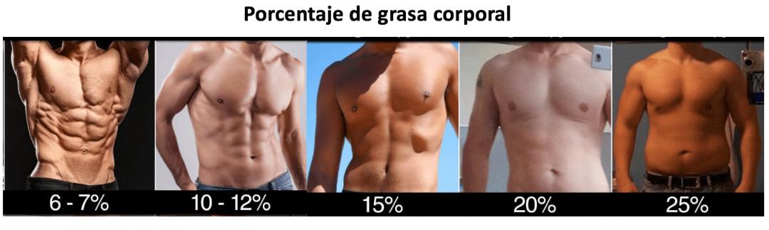 quemagrasas-grasa corporal