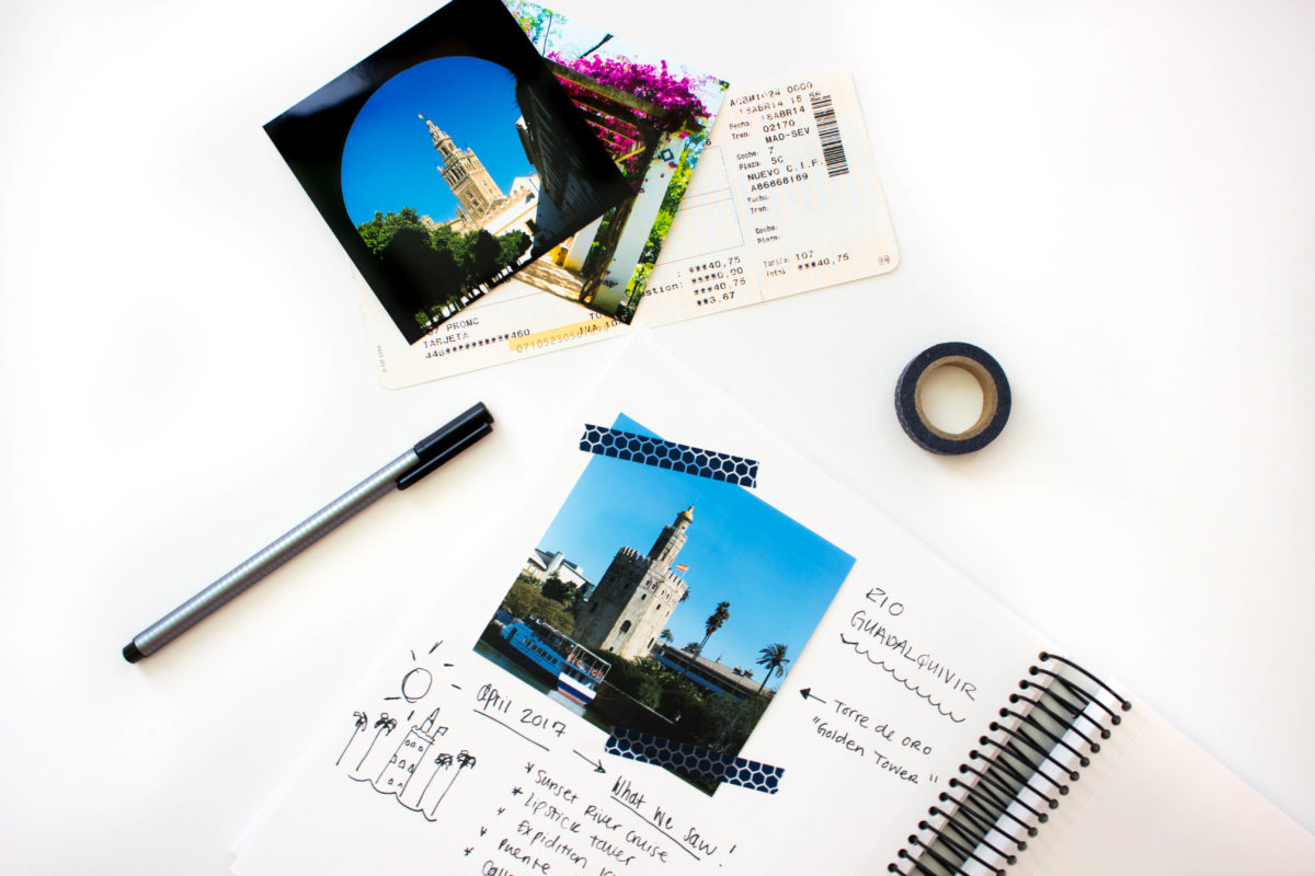 Your Best Travel Journal Where To Buy Prompts More Electronic Circuit The Ultimate Guide