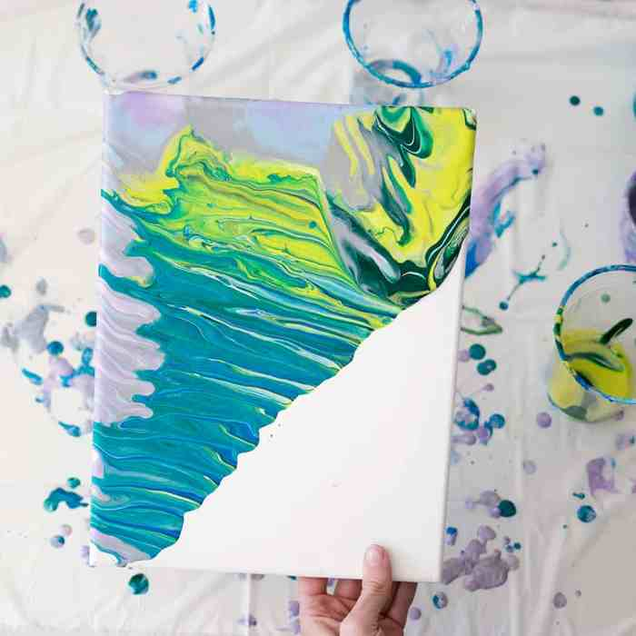 How to Fluid Paint for Total Beginners