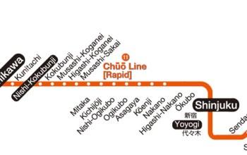 JR Chuō Linie (mit Kinderwagen)