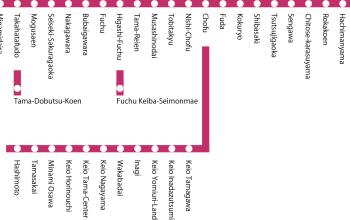Keio (Neue) Linie (mit Kinderwagen)