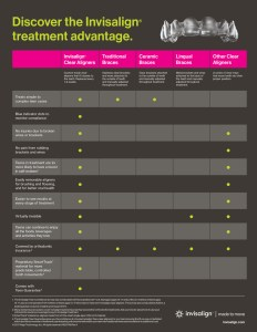 Inv Comparison Chart 2 - Inv-Comparison_Chart-2