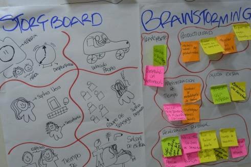 story-brain