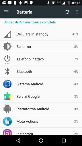 Motorola Moto Z2 Play 16