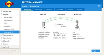 AVM FRITZ!Box 6820 LTE: la connessione via SIM a portata di FRITZ!OS 20