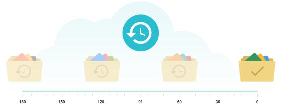 pCloud salta fuori studiando alternative a Dropbox o Box 2