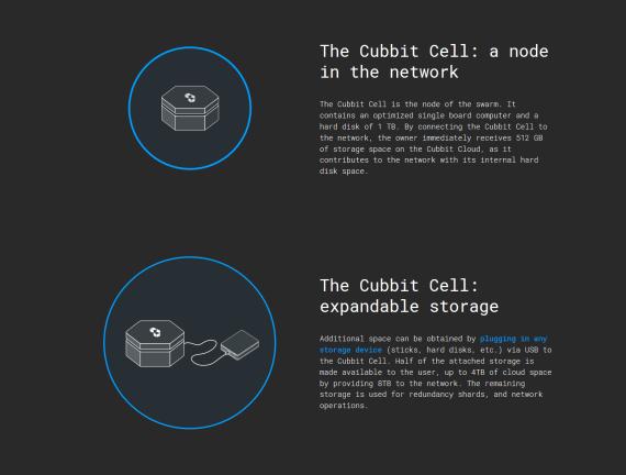 Cubbit è il Cloud distribuito che parla italiano 4