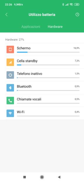 Xiaomi Mi 9: è davvero la terra promessa? 17