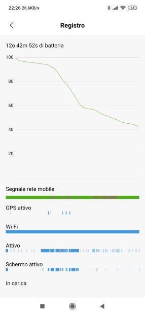 Xiaomi Mi 9: è davvero la terra promessa? 18
