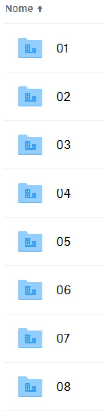 PowerShell: spostare file in cartelle per anno e mese 2