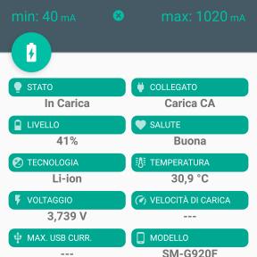 4 settimane per 4 app: Ampere 6