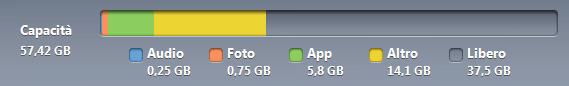 iTunes: recuperare lo spazio