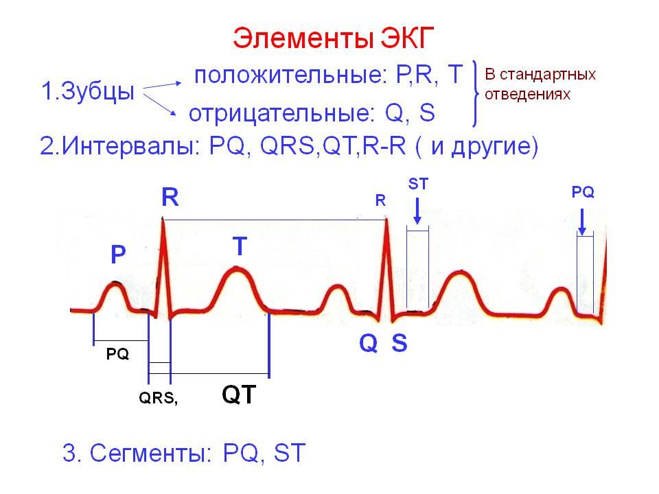 hipertenzija ir kraujas kosint vaikščiojant bėganti hipertenzija