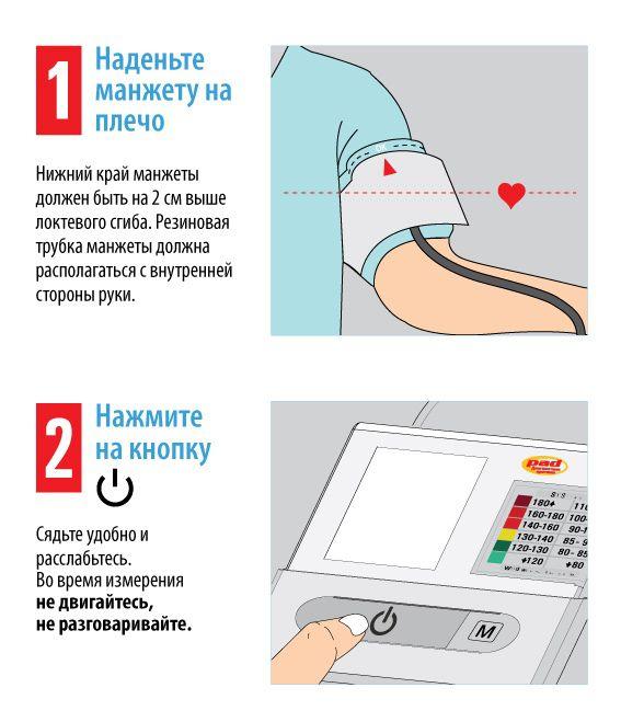 02d028944c3 Kuidas kiiresti vererõhku vähendada ja normaliseerida. Miks vererõhk ...