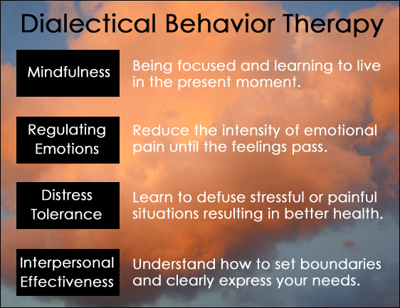 dialectical-behavior-therapy