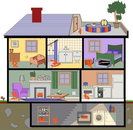 Тест с къща