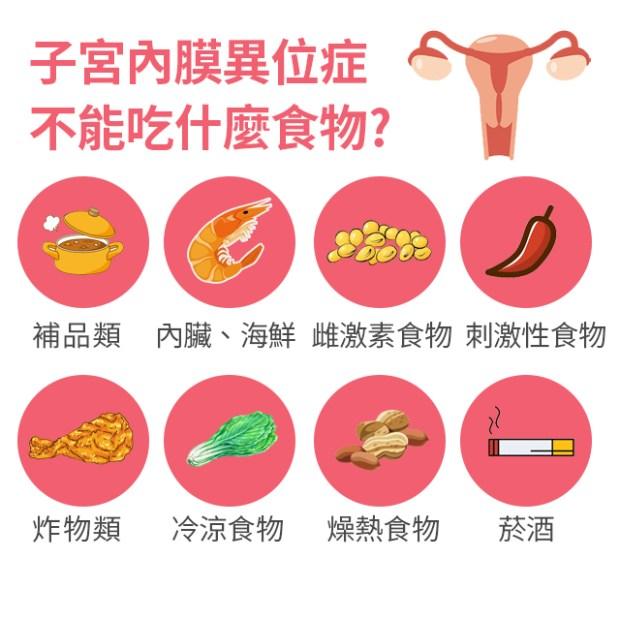 【月經保養】子宮內膜異位什麼東西不能吃?什麼可以吃?