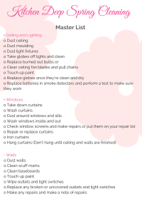 Kitchen Deep Spring Cleaning Master List
