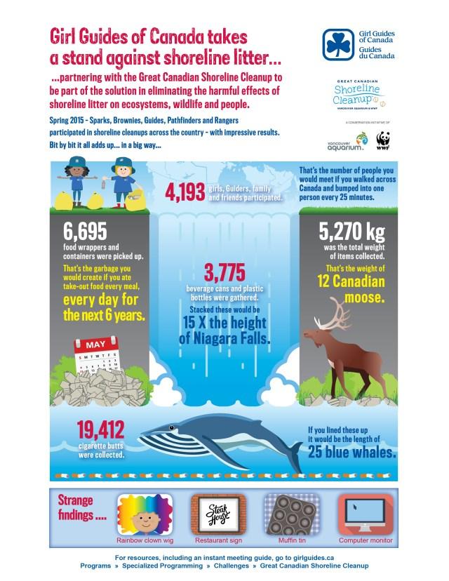 Oct21_GCSC_Infographic