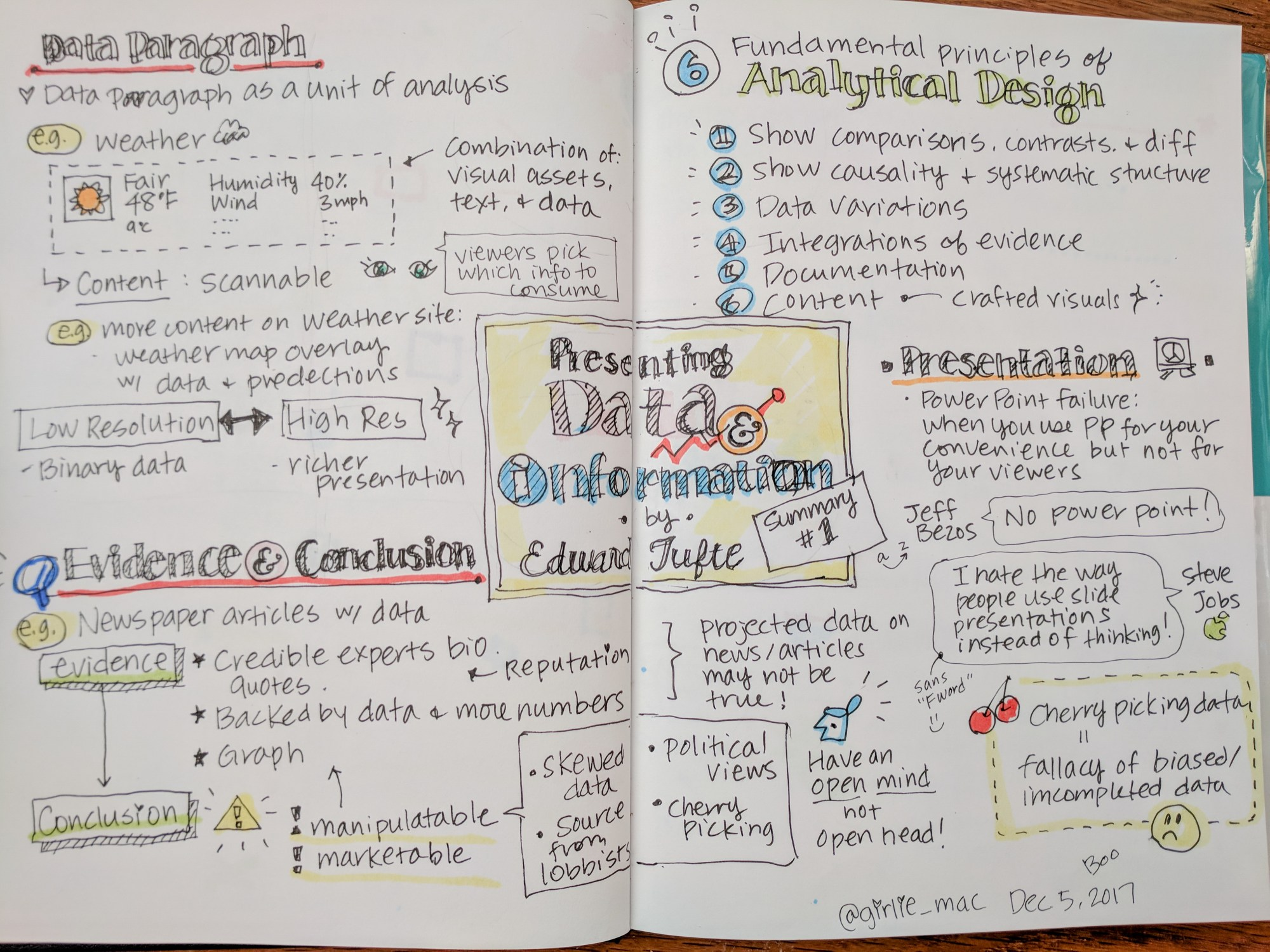 hight resolution of my notes from tufte course 1