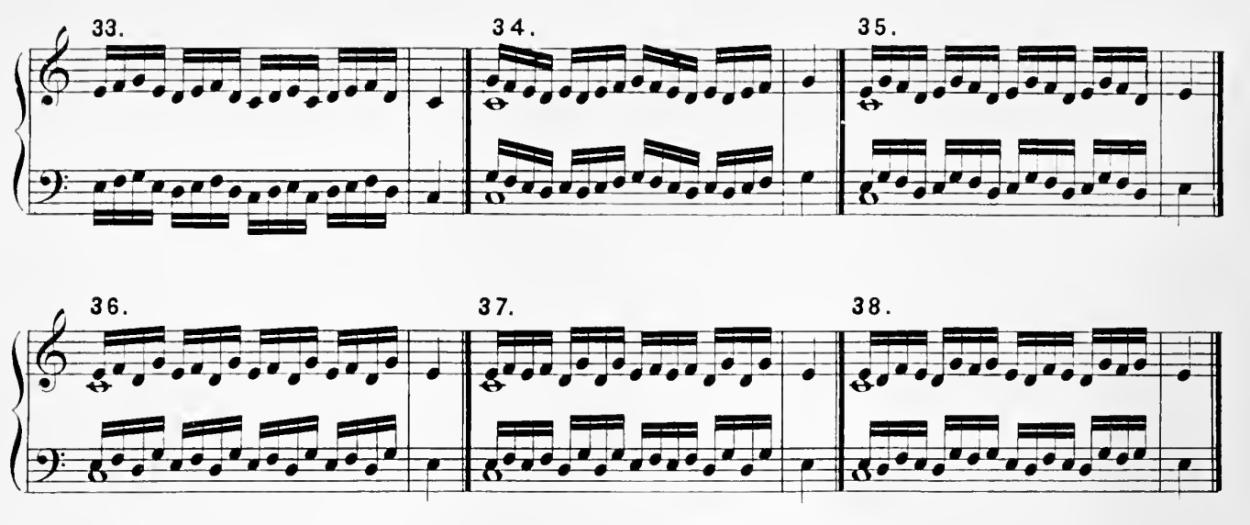 Aloys Schmitt Five-Finger Preparatory Exercises for Piano sheet music 33–38