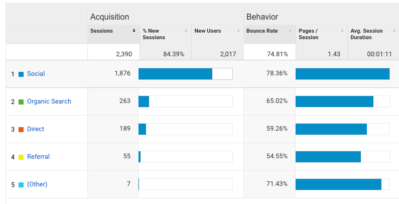 facebook groups analytics