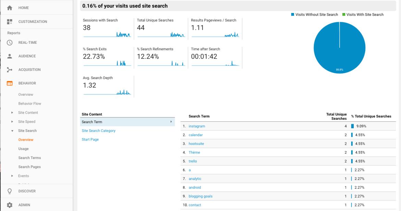 site-search-google-analytics