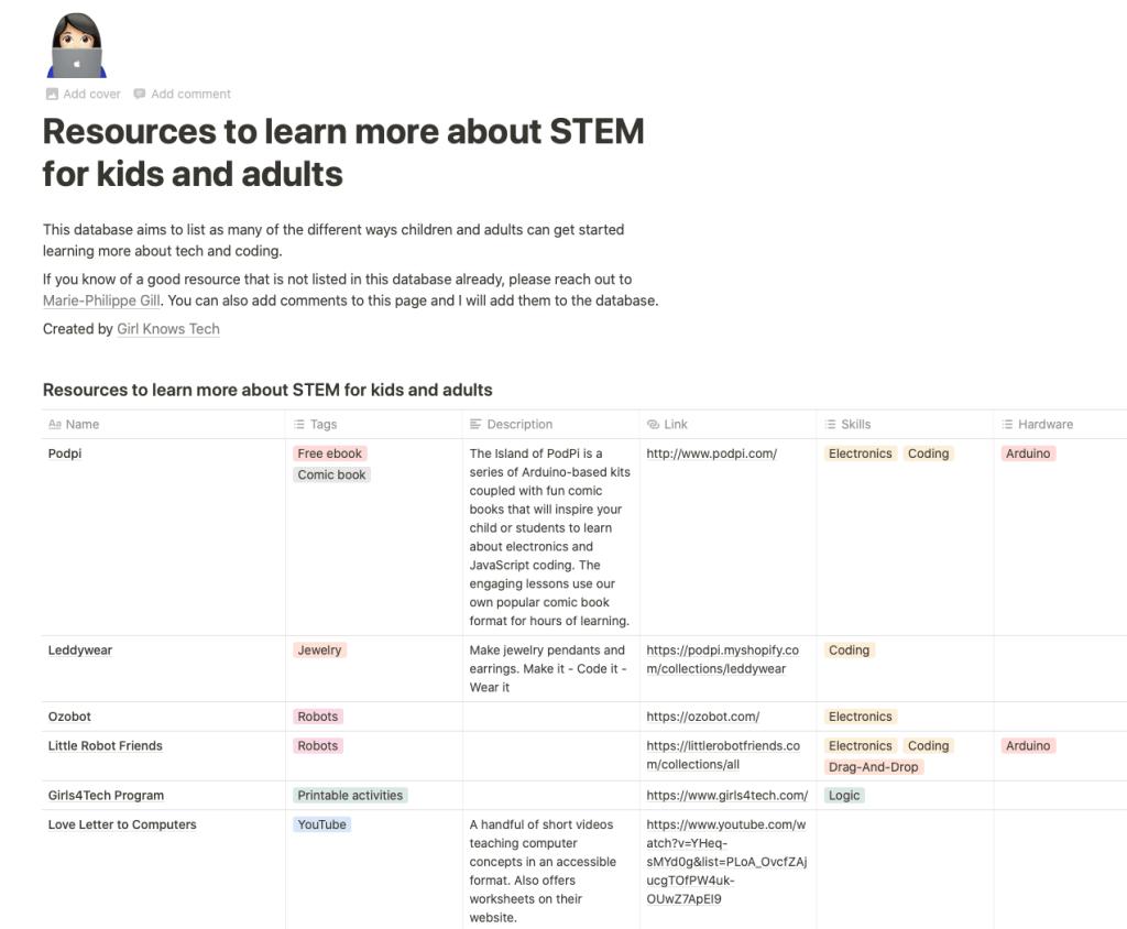 Capture d'écran d'une base de données sur Notion qui liste plusieurs ressources pour enseigner l'informatique aux jeunes et aux moins jeunes!
