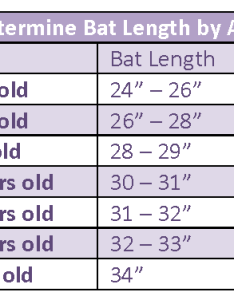 Pick softball bat length also how to choose the right fastpitch girls rh girlsfastpitchsoftball