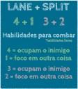 Presença de Lane + SPLIT
