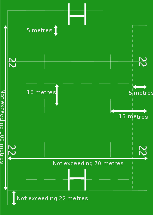 A Rugby Field