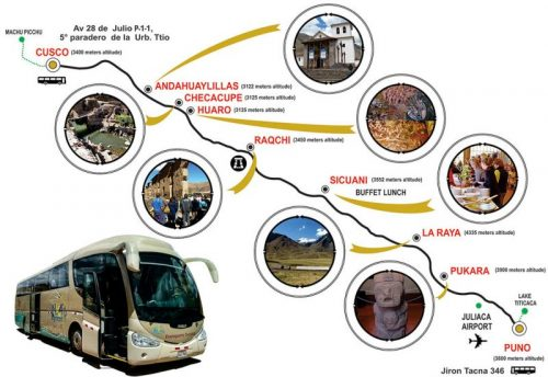 Bus Route from Cusco to Lake Titicaca, Peru
