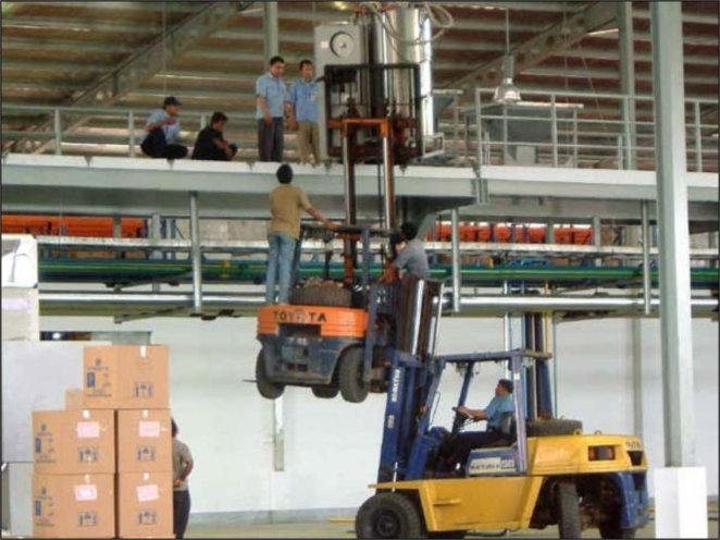 25 WTF Safety Disasters Waiting To Happen - Sublime99