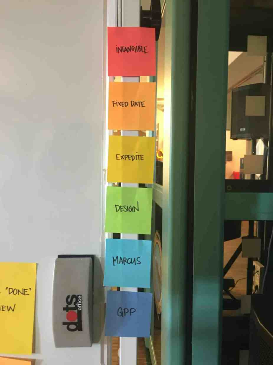 classes of service kanban