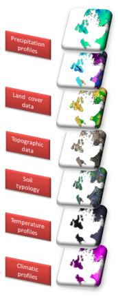 Define GIS with an example: Typical maps used to create a crop suitability map