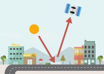 Passive remote sensing example