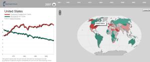 Esri Global Footprint