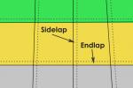 Sidelap Endlap