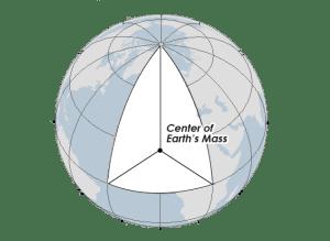 Geocentric Datum
